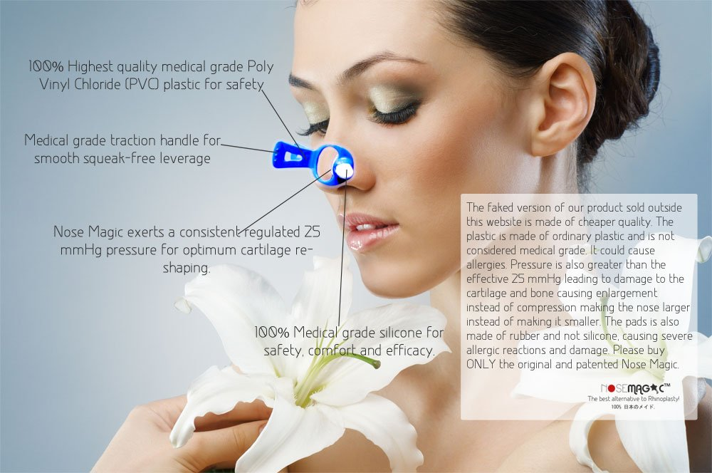 Why nose magic works - Best non surgical nose job alternative